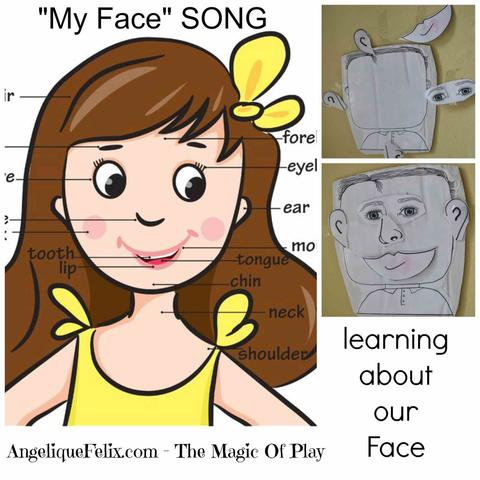 Risultati immagini per my face english songs